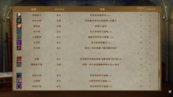 咒術師學院-戰役開局玩法指南 7