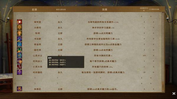 咒術師學院-戰役開局玩法指南 9