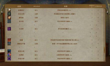 咒術師學院-戰役開局玩法指南