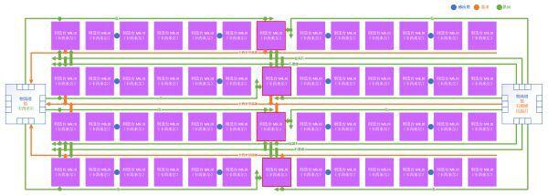 戴森球計劃-卡西米爾晶體生產線 1