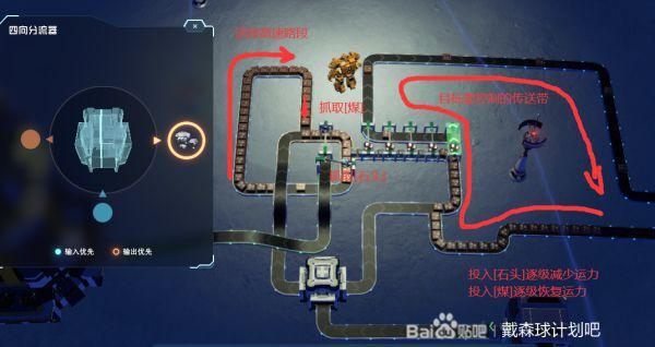 戴森球計劃-可復用傳送帶運力系統 1