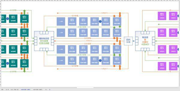 戴森球計劃-每分鍾1080白糖生產線佈局 3