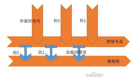 戴森球計劃-物流數字電路建造攻略 11