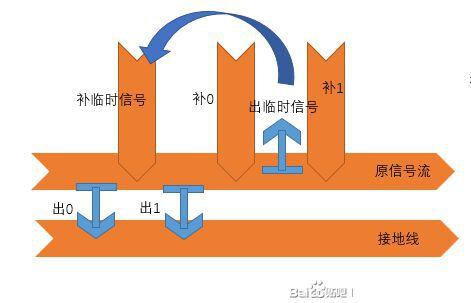 戴森球計劃-物流數字電路建造攻略 13