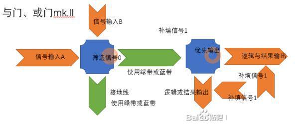 戴森球計劃-物流數字電路建造攻略 17