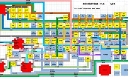 戴森球計劃-簡易超市規劃圖及建造