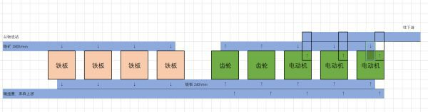 戴森球計劃-線性量化分流系統講解 3