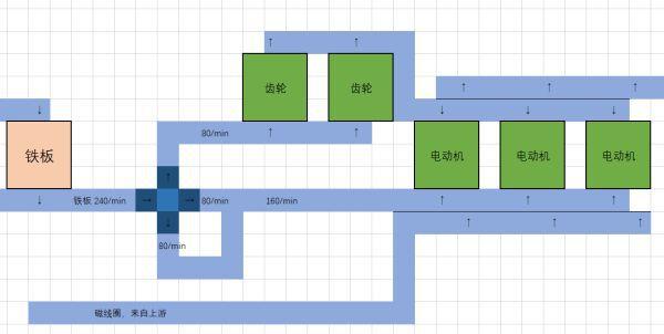 戴森球計劃-線性量化分流系統講解 21