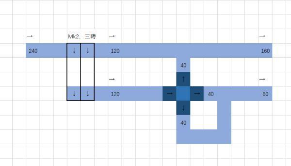 戴森球計劃-線性量化分流系統講解 23