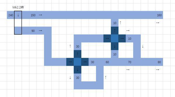 戴森球計劃-線性量化分流系統講解 25