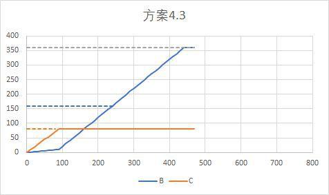 戴森球計劃-線性量化分流系統講解 31