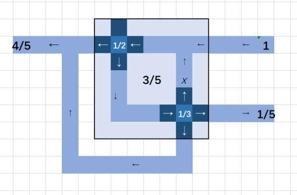 戴森球計劃-線性量化分流系統講解 43