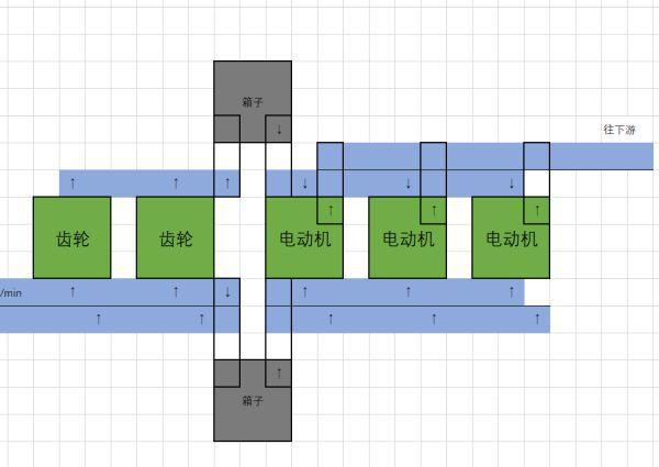 戴森球計劃-線性量化分流系統講解 9