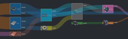 戴森球計劃-線性量化分流系統講解