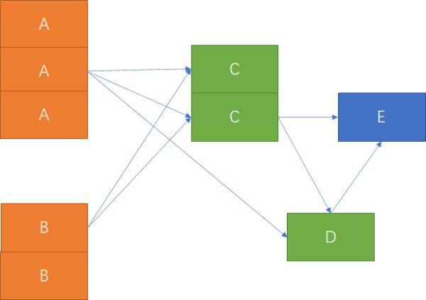 戴森球計劃-線性量化分流系統講解 11