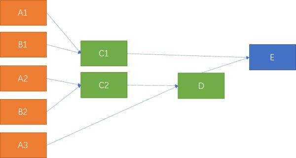 戴森球計劃-線性量化分流系統講解 13