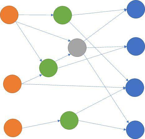 戴森球計劃-線性量化分流系統講解 15