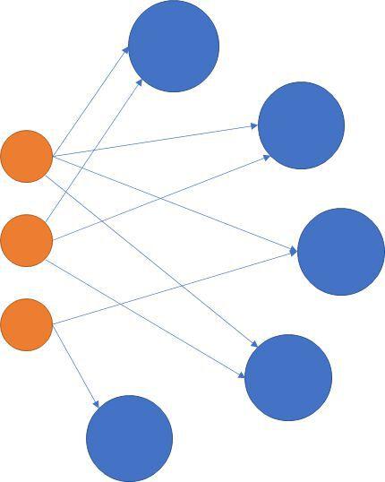 戴森球計劃-線性量化分流系統講解 17
