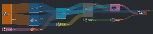 戴森球計劃-線性量化分流系統講解 1