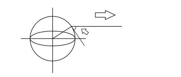 戴森球計劃-非潮汐鎖定星球發射太陽帆 5