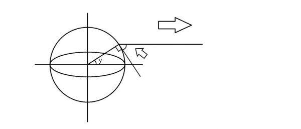 戴森球計劃-非潮汐鎖定星球發射太陽帆 7