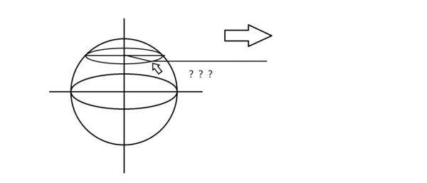 戴森球計劃-非潮汐鎖定星球發射太陽帆 9