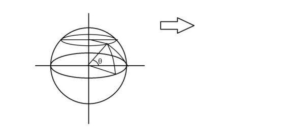 戴森球計劃-非潮汐鎖定星球發射太陽帆 11