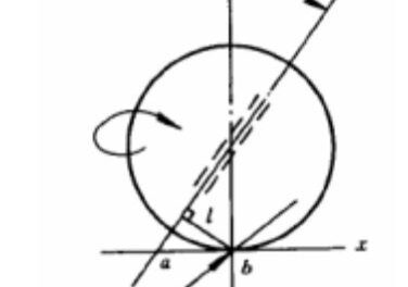 極限競速地平線4-調校原理總結 發動機、輪胎及傳動系統調教