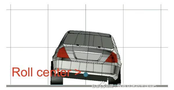 極限競速地平線4-調校原理總結 發動機、輪胎及傳動系統調教 45