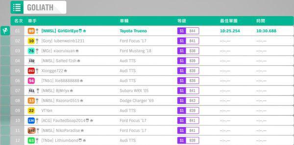 極限競速地平線4-豐田AE86好不好 11