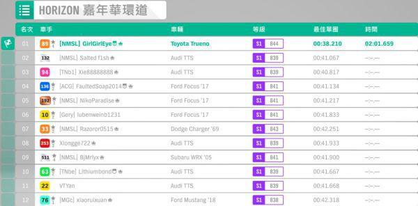 極限競速地平線4-豐田AE86好不好 13