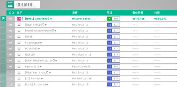 極限競速地平線4-Mclaren Senna車輛 19