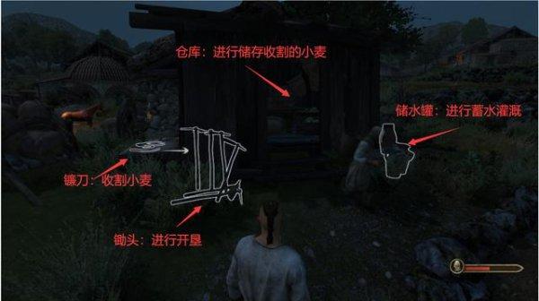 騎馬與砍殺2-聯機版新手入門指南 17