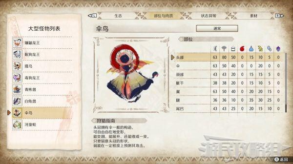 魔物獵人崛起-全主線任務圖文攻略 全怪物屬性和技能 75