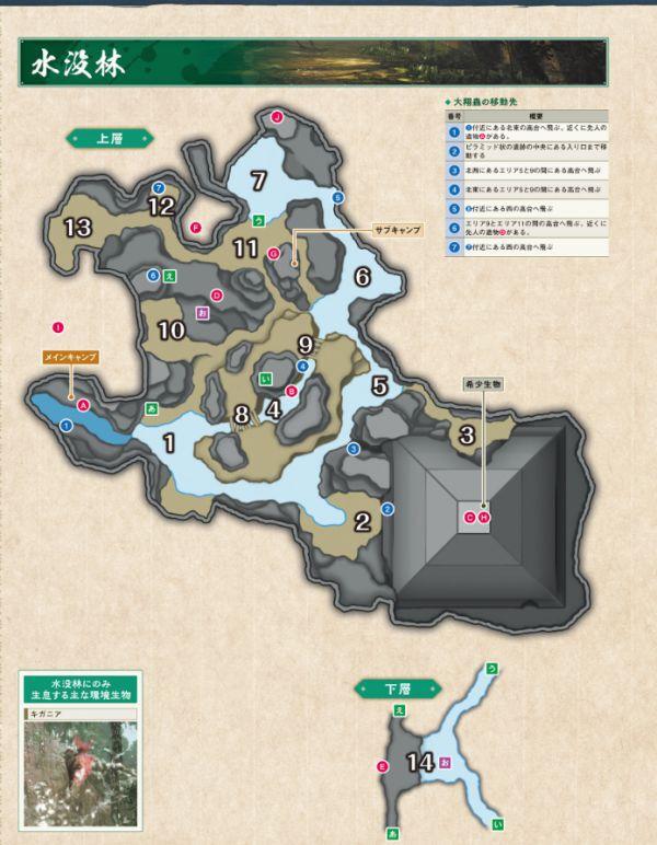 魔物獵人崛起-副營地在哪 7