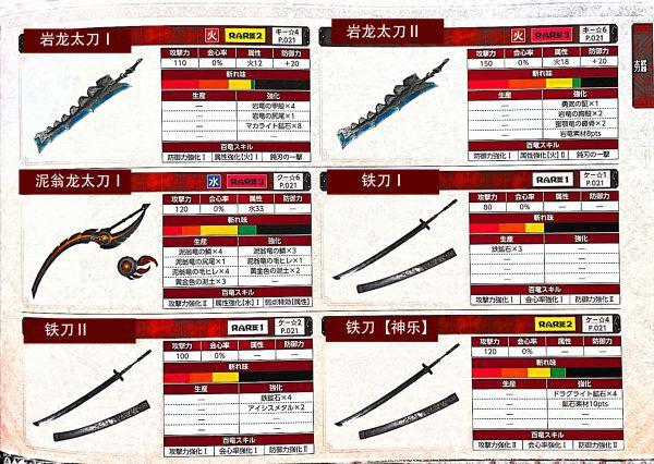 魔物獵人崛起-太刀衍生武器 7