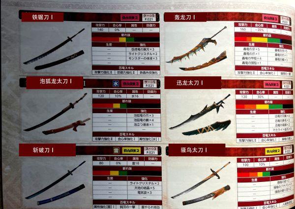 魔物獵人崛起-太刀衍生武器 9