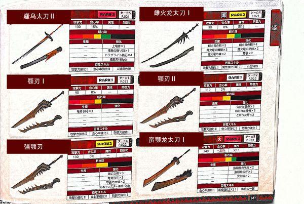 魔物獵人崛起-太刀衍生武器 11