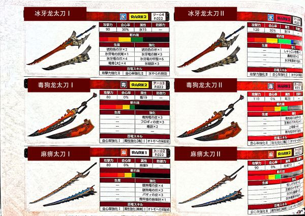 魔物獵人崛起-太刀衍生武器 13