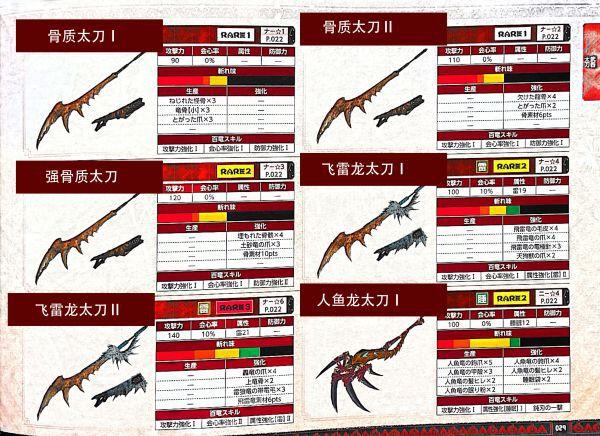 魔物獵人崛起-太刀衍生武器 15