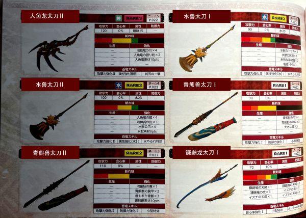魔物獵人崛起-太刀衍生武器 17
