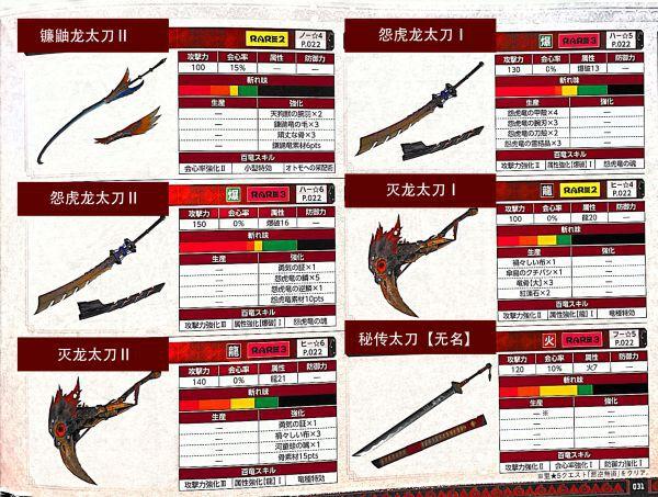 魔物獵人崛起-太刀衍生武器 19