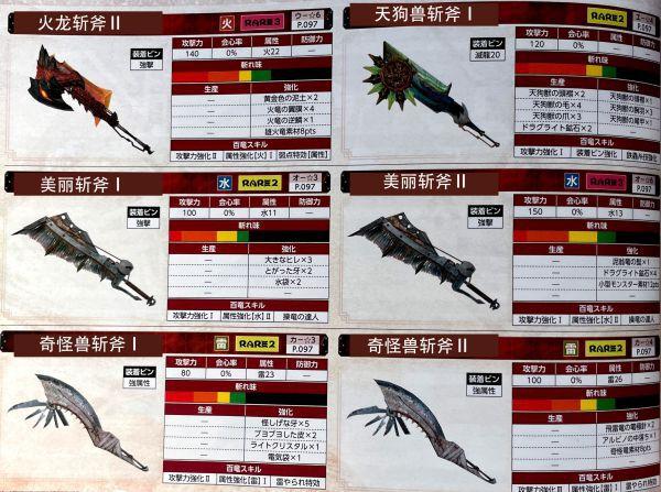 魔物獵人崛起-斬斧衍生武器 5