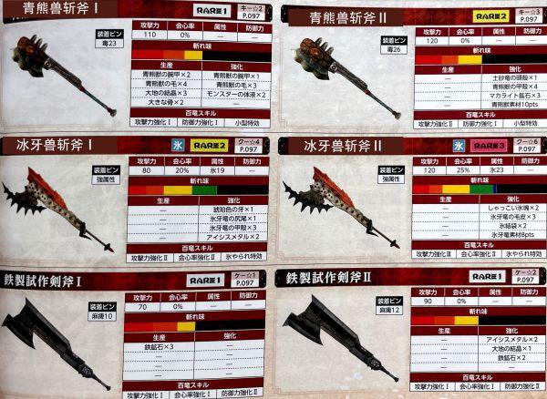 魔物獵人崛起-斬斧衍生武器 7