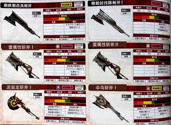 魔物獵人崛起-斬斧衍生武器 9