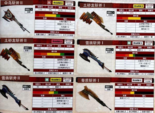 魔物獵人崛起-斬斧衍生武器 11