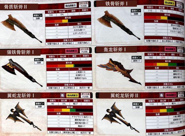 魔物獵人崛起-斬斧衍生武器 13