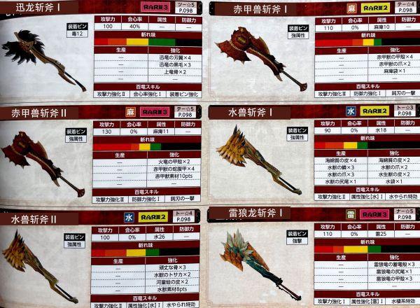魔物獵人崛起-斬斧衍生武器 15