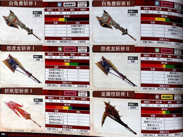 魔物獵人崛起-斬斧衍生武器 17