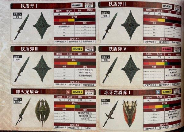 魔物獵人崛起-盾斧衍生武器 3